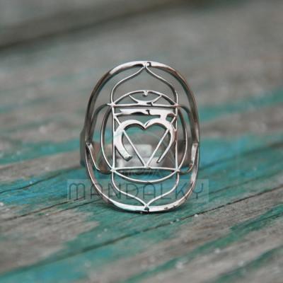Prsten 1. čakra